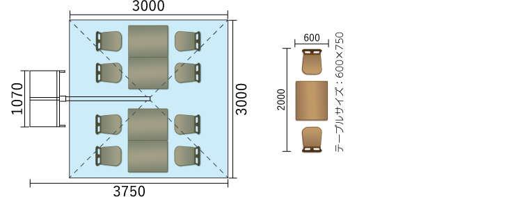 GI3030:レイアウト例