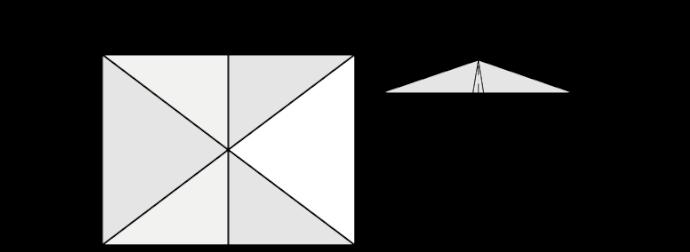 PL2030:パラソルサイズ