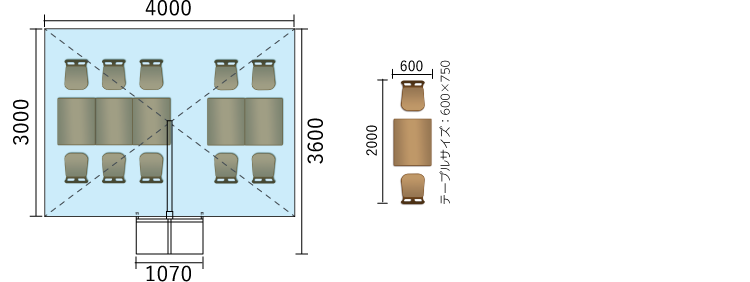 TQ3040:レイアウト例